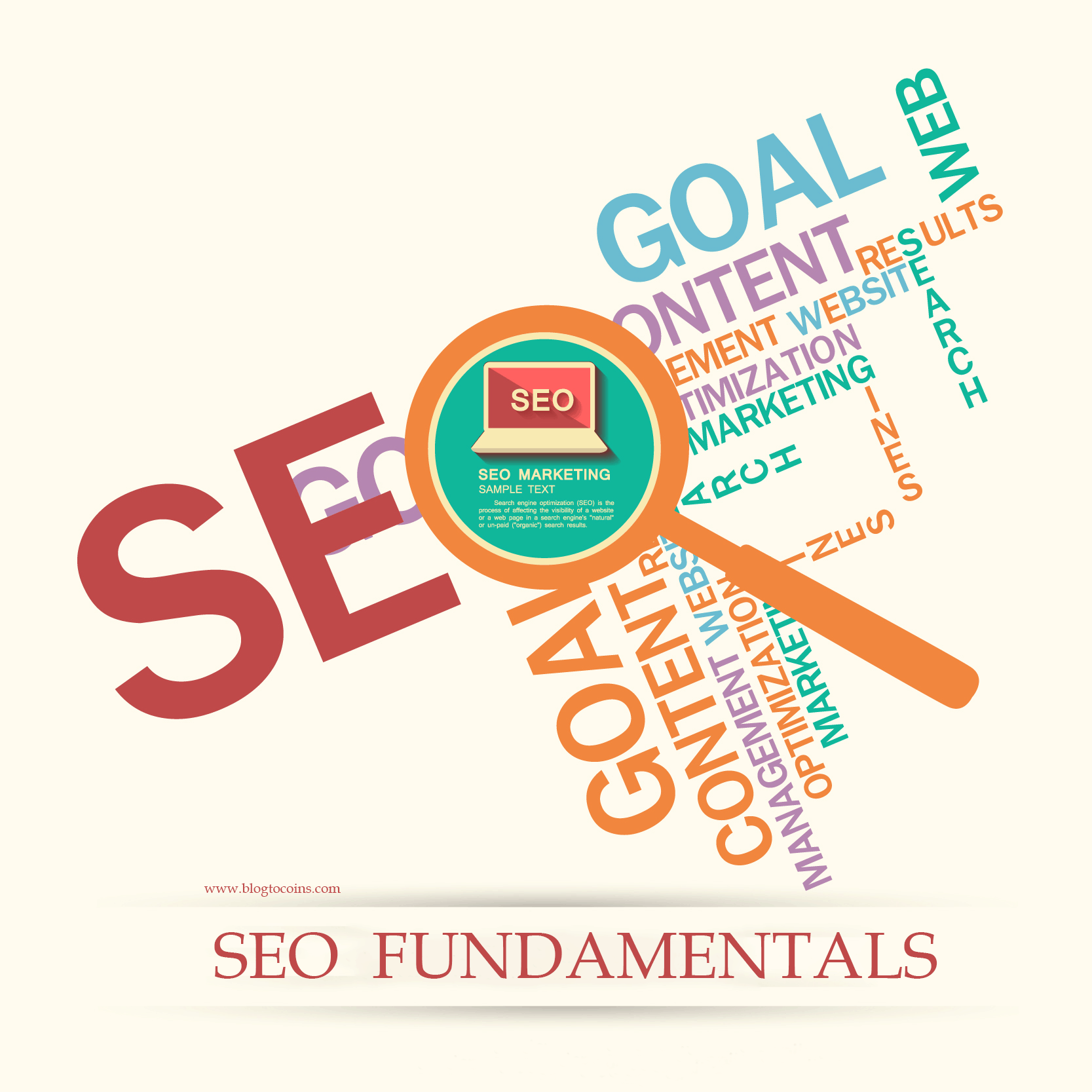 Fundamentals of SEO